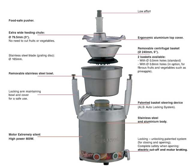 Santos 28 Miracle Mj800 Stainless Steel Commercial Juicer