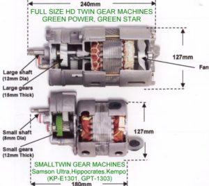 Greenstar Motor vs. Smaller Models