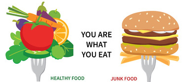 32941799 - healthy food vs junk food